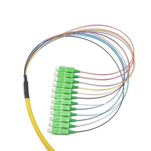 SC-APC型束状光纤连接器